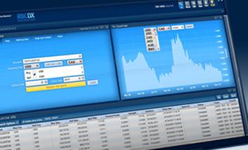 Binary brokers wiki binary option strategy using candlestick