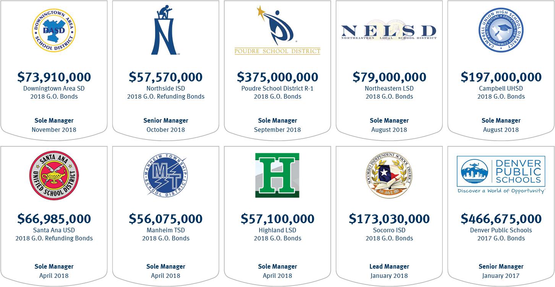 RBC Capital Markets | K-12 Education