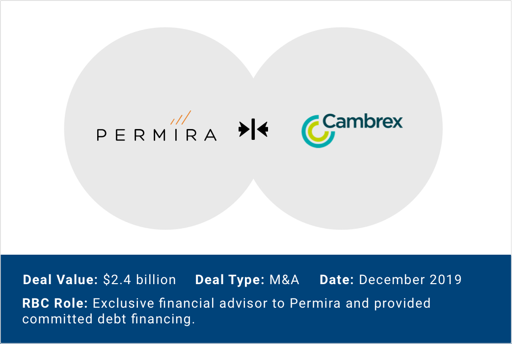Permira - Cambrex deal visual