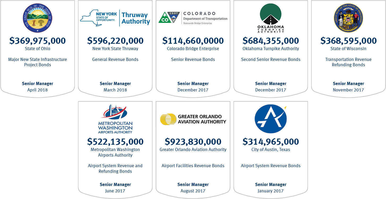 RBC Capital Markets | Transportation